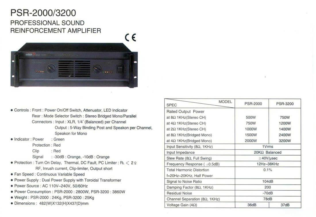 inter-psr-3200